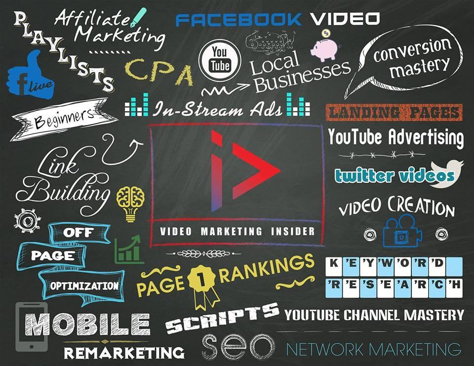 video marketing insider